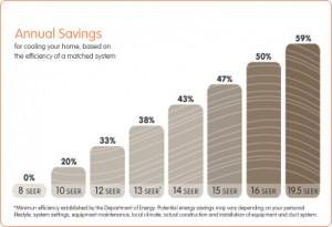 annual_savings